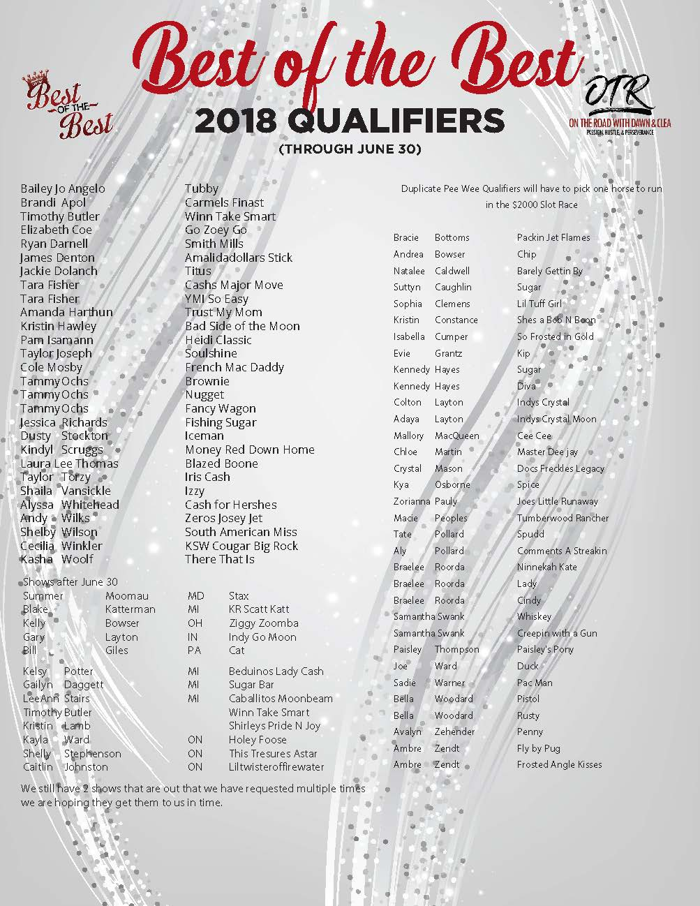 BOTB_Qualifiers_2018_LIST with Pee Wee all but state show and 2 key_Page_3