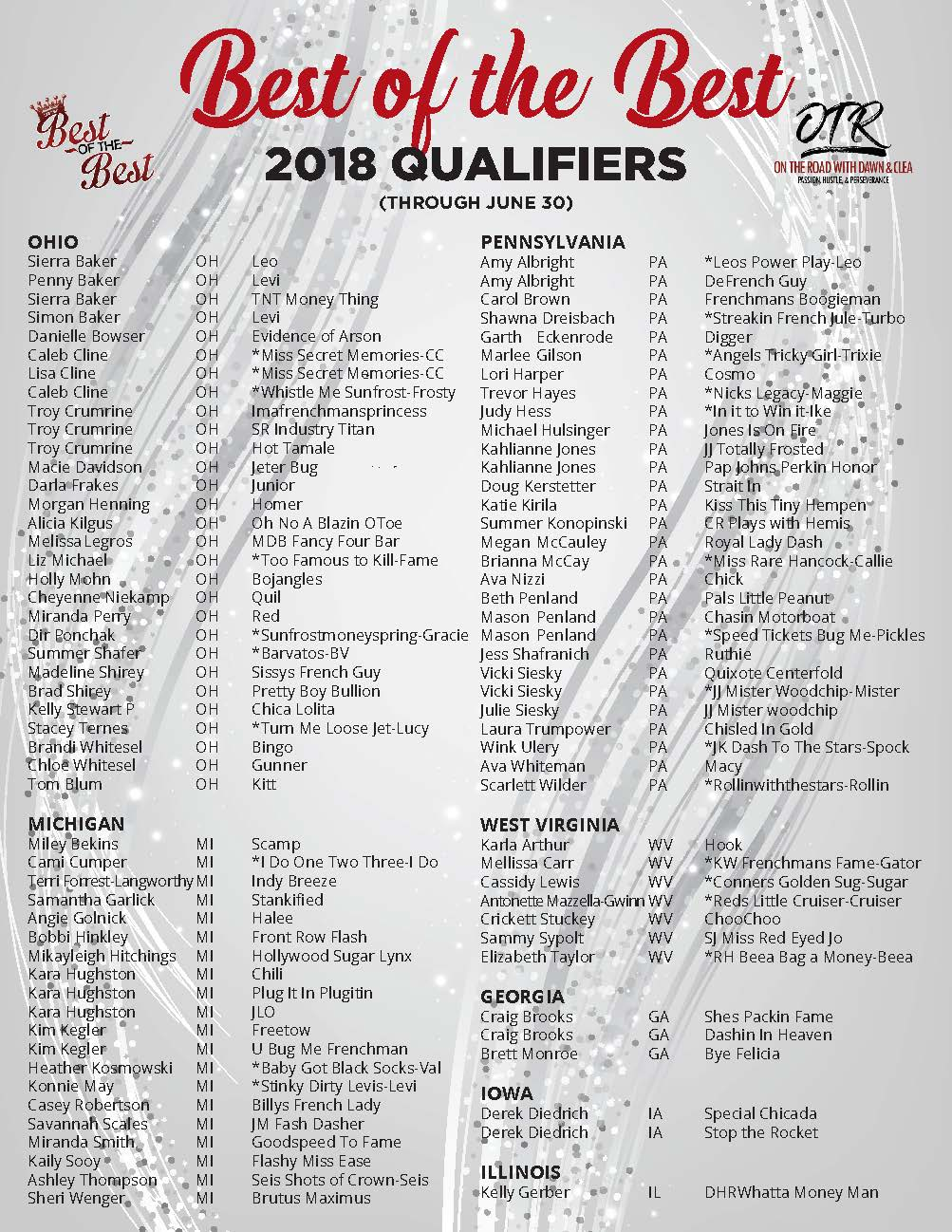 BOTB_Qualifiers_2018_LIST_Page_1
