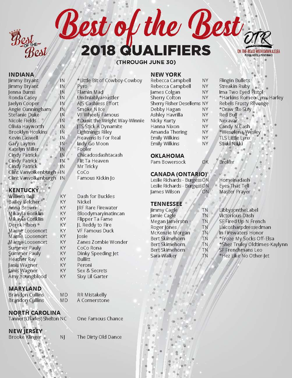 BOTB_Qualifiers_2018_LIST_Page_2