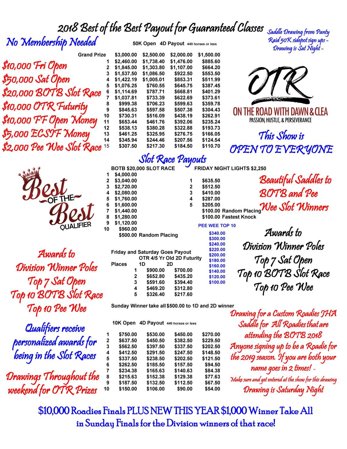 Guaranteed Payouts OTR - BOTB PAYOUTS FINAL